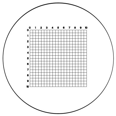 Labeled Grids
